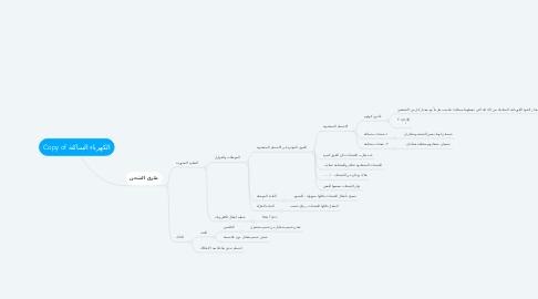 Mind Map: Copy of الكهرباء الساكنة