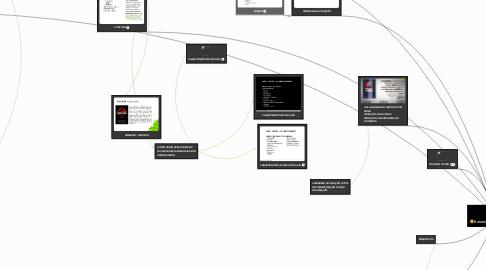 Mind Map: Roteiro - Projeto de Vídeo 2018