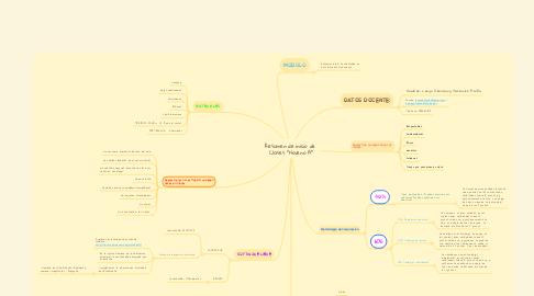 """Mind Map: Resumen de inicio de  Clases """"Noveno A"""""""