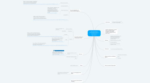 Mind Map: How and why the United States needs to  end the fear of deportation.