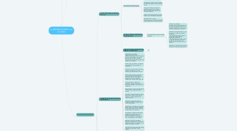 Mind Map: LA ANTROPOLOGÍA Y LA CULTURA.