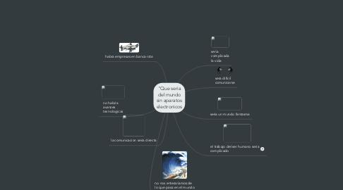 """Mind Map: """"Que seria del mundo sin aparatos electronicos"""