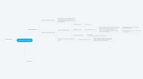 Mind Map: Combinatorical Analisys