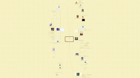 Mind Map: COMPORTAMIENTOSDE RIESGO EN LASREDES SOCIALES