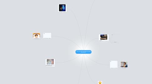 Mind Map: ``Que seria del mundo sin aparatos electronicos´´