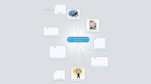 Mind Map: que seria del mundo sin apratos electronicos