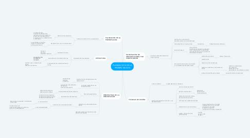 Mind Map: PLANEACION DE LA PRESENTACION