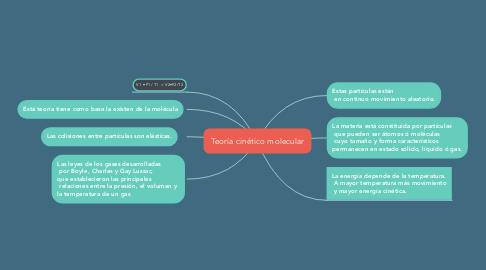 Mind Map: Teoría cinético molecular