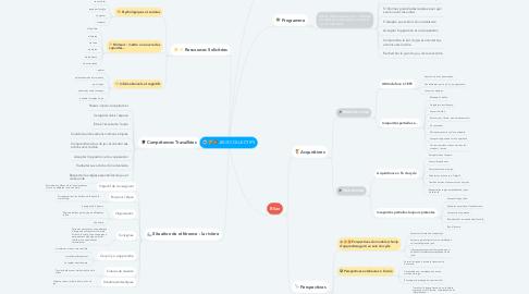 Mind Map: JEUX COLLECTIFS