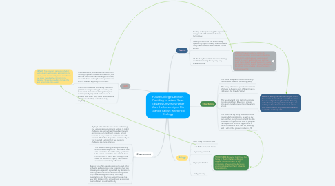 Mind Map: Future College Decision. Deciding to attend Saint Edwards University rather than the University of Rio Grande Valley - Rhetorical Ecology
