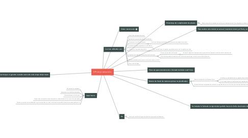 Mind Map: KPI de producción.