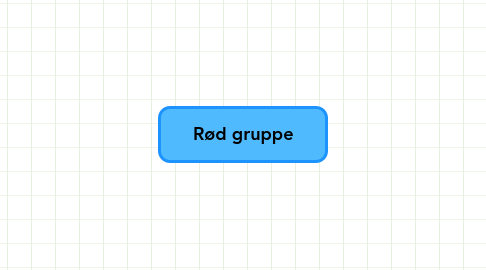 Mind Map: Rød gruppe
