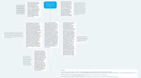 Mind Map: Computational Thinking Flow Chart:  Tales of a Third Grade Teacher Sadly Based on a True Story