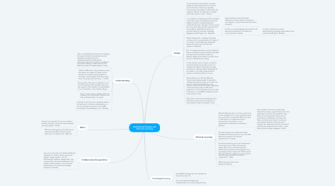 Mind Map: Instructional Design and Informal Learning
