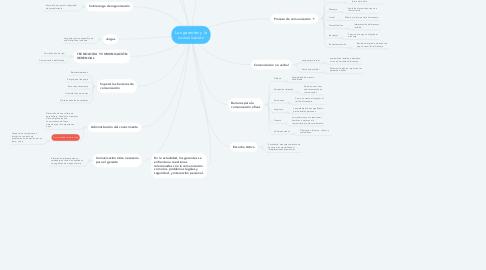 Mind Map: Los gerentes y la comunicación