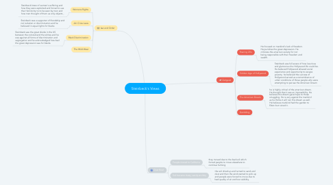 Mind Map: Steinbeck's Views