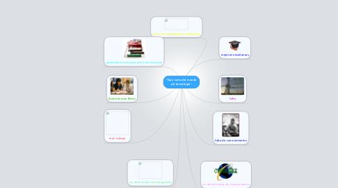 """Mind Map: """"Que seria del mundo sin tecnologia"""""""