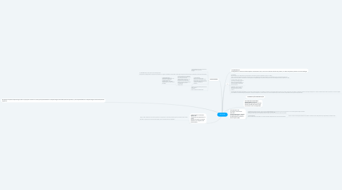 Mind Map: AXONIUM