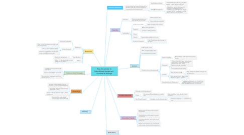 Mind Map: Fee-for-service to Value-Based Healthcare:  Annamarie Astorga
