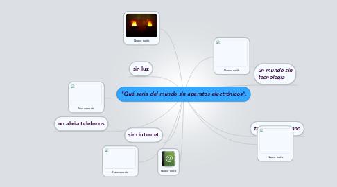 """Mind Map: """"Qué sería del mundo sin aparatos electrónicos""""."""