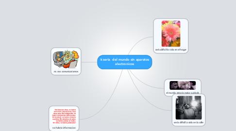 Mind Map: k seria  del mundo sin aparatos electronicos
