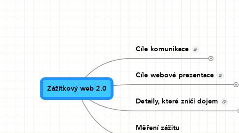 Mind Map: Zážitkový web 2.0