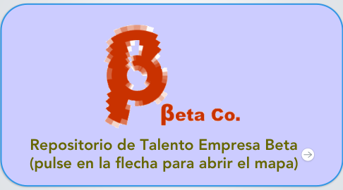Mind Map: Repositorio de Talento Empresa Beta (pulse en la flecha para abrir el mapa)