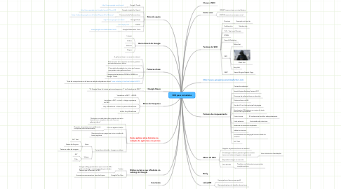 Mind Map: SEO para Jornalistas