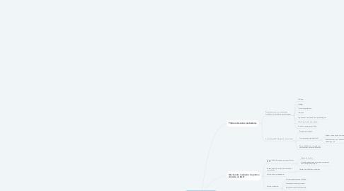 Mind Map: MEDIAÇÃO PEDAGÓGICA NA EDUCAÇÃO A DISTANCIA