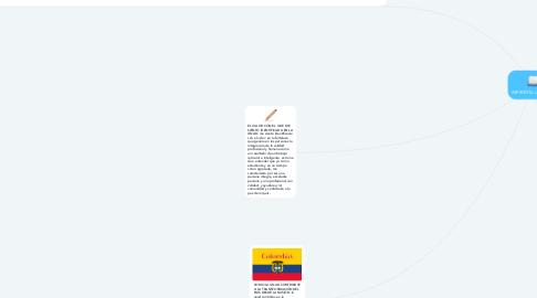 Mind Map: IMPRONTA UNADISTA