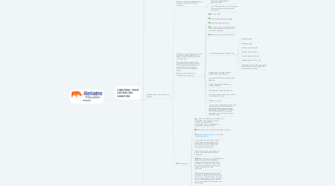Mind Map: PHASE 4