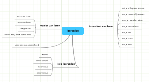 Mind Map: leerstijlen
