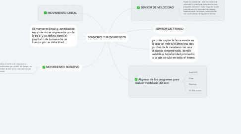 Mind Map: SENSORES Y MOVIMIENTOS