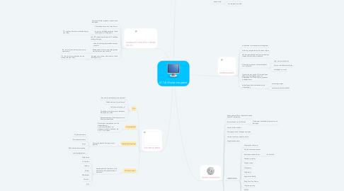 Mind Map: ICT & Media integratie
