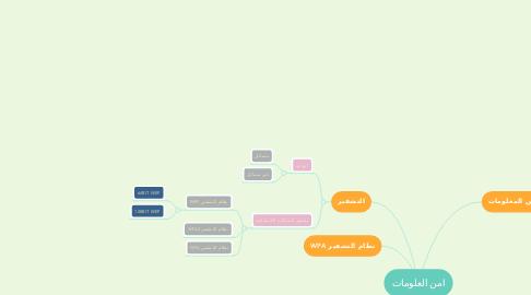 Mind Map: امن العلومات