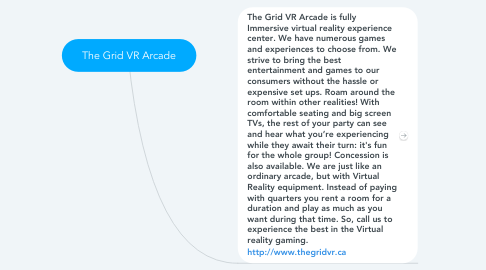 Mind Map: The Grid VR Arcade