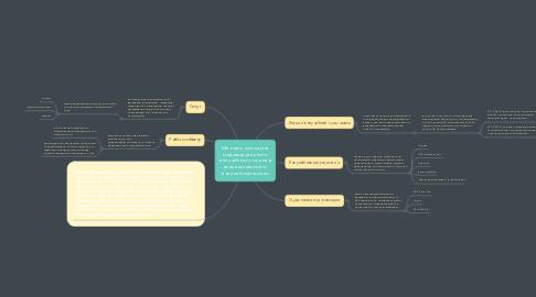 Mind Map: Ментальную карта индивидуального внеучебного плана в академической и внеучебной жизни