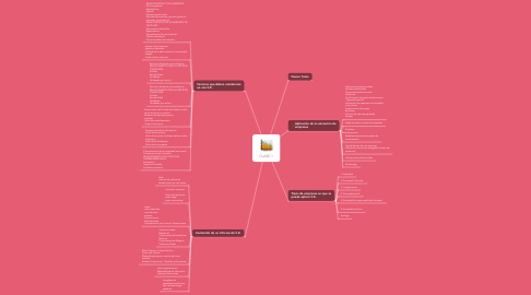 Mind Map: CLASE 1