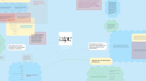 Mind Map: ¿Qué es la acción  psicosocial?