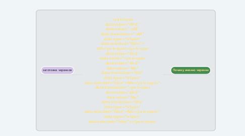 "Mind Map: <ya-tr-span data-index=""69-0"" data-value="" оМ"" data-translation="" оМ"" data-type=""trSpan"" data-selected=""false""> оМ</ya-tr-span><ya-tr-span data-index=""66-0"" data-value=""<ya-tr-span data-index=""64-0"" data-value=""Мо"" data-translation=""Мо"" data-type=""trSpan"" data-selected=""false"">Мо</ya-tr-span>"" data-translation=""<ya-tr-span data-index=""64-0"" data-value=""Мо"" data-translation=""Мо"" data-type=""trSpan"" data-selected=""false"">Мо</ya-tr-span>"" data-type=""trSpan"" data-selected=""false""></ya-tr-span>"