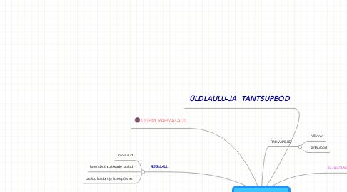 Mind Map: Eesti rahvamuusika.