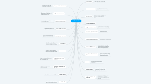 Mind Map: Be The New You