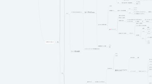 Mind Map: 森合よしえさん