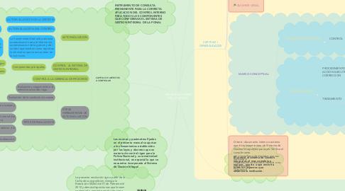 Mind Map: RESOLUCION 00839 DEL 17-03-2015