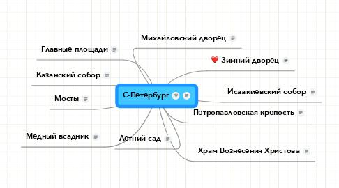 Mind Map: С-Петербург