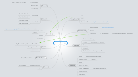 Mind Map: Will Baldock