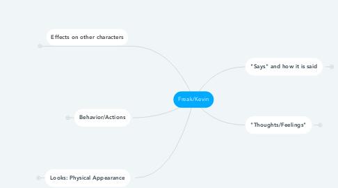 Mind Map: Freak/Kevin