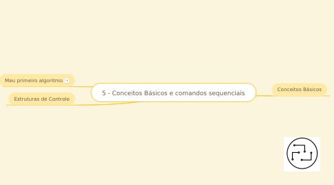 Mind Map: 5 - Conceitos Básicos e comandos sequenciais