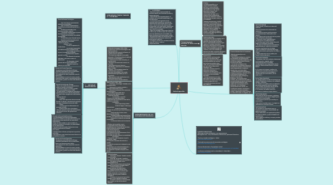 Mind Map: Hecho Imponible.