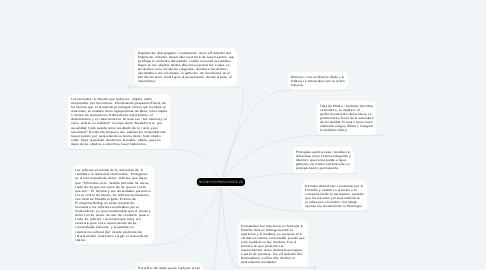 Mind Map: FILÓSOFOS PRESOCRÁTICOS